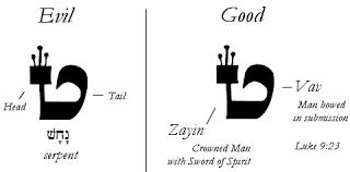 Hebrew Aleph bet Image-Tet